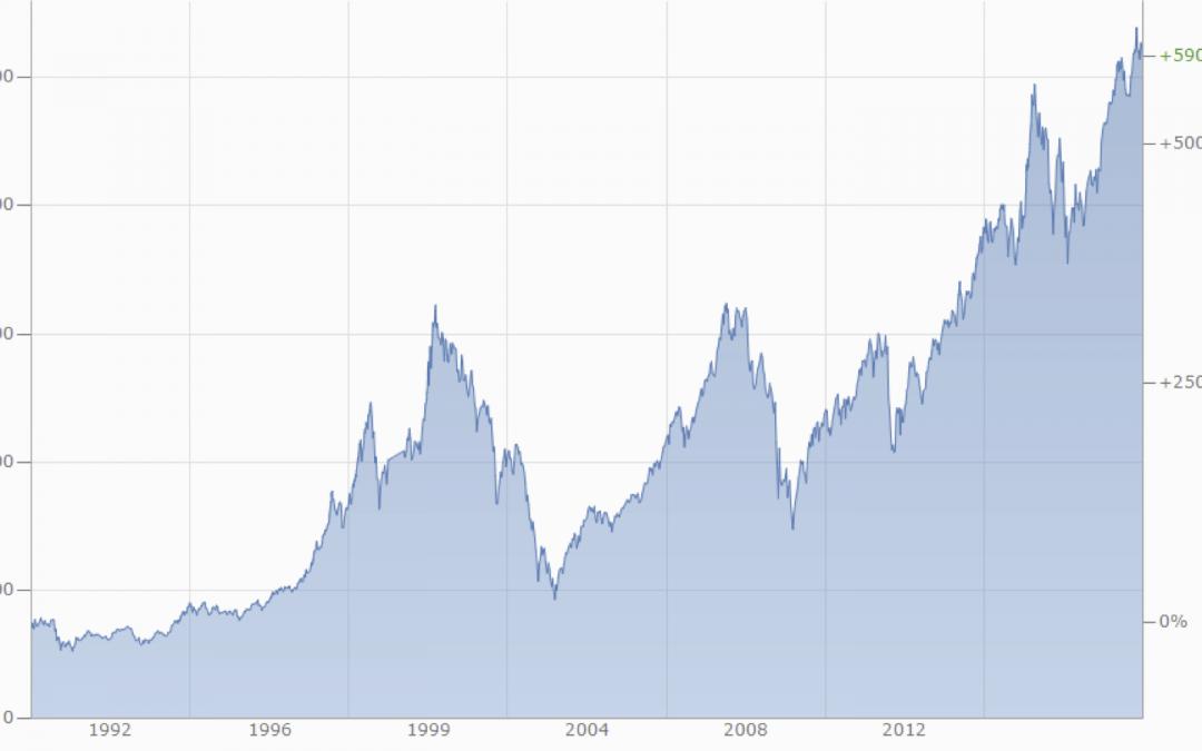 Rentenkassen und Aktien